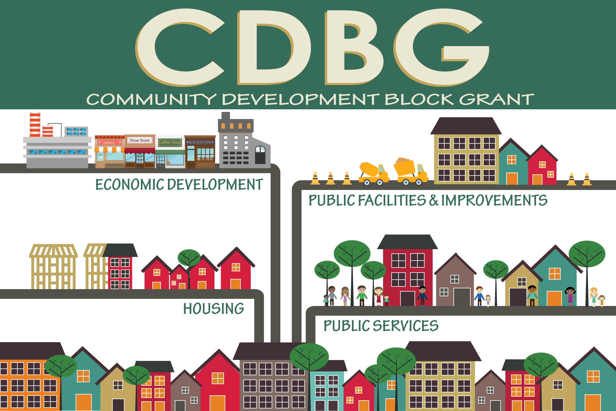 Canton Community Development Block Grant